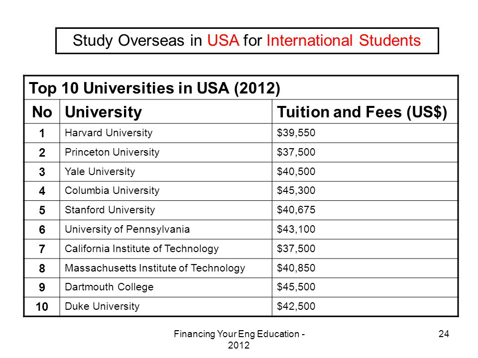 Financing Your Eng Education - 2012 24 Study Overseas in USA for International Students Top 10 Universities in USA (2012) NoUniversityTuition and Fees (US$) 1 Harvard University$39,550 2 Princeton University$37,500 3 Yale University$40,500 4 Columbia University$45,300 5 Stanford University$40,675 6 University of Pennsylvania$43,100 7 California Institute of Technology$37,500 8 Massachusetts Institute of Technology$40,850 9 Dartmouth College$45,500 10 Duke University$42,500