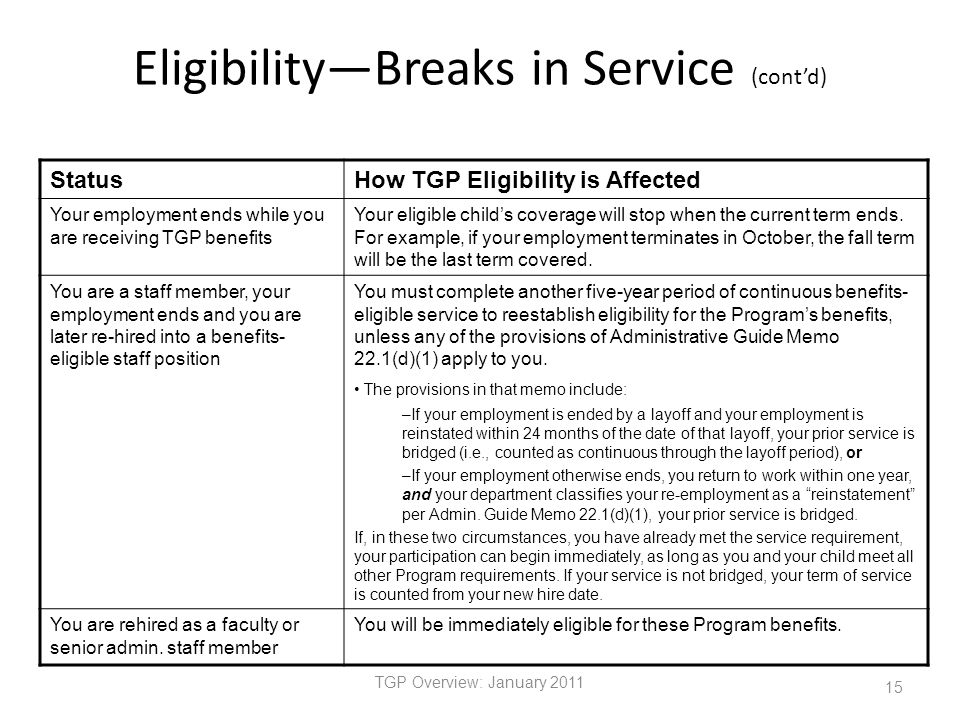 Eligibility—Breaks in Service (cont'd) StatusHow TGP Eligibility is Affected Your employment ends while you are receiving TGP benefits Your eligible child's coverage will stop when the current term ends.