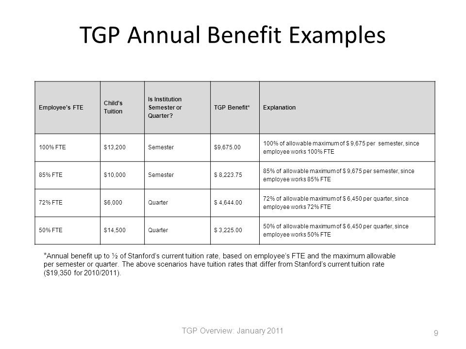 TGP Annual Benefit Examples TGP Overview: January 2011 9 * Annual benefit up to ½ of Stanford's current tuition rate, based on employee's FTE and the maximum allowable per semester or quarter.