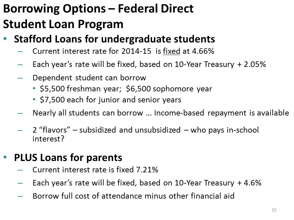 Borrowing Options – Federal Direct Student Loan Program Stafford Loans for undergraduate students – Current interest rate for 2014-15 is fixed at 4.66% – Each year's rate will be fixed, based on 10-Year Treasury + 2.05% – Dependent student can borrow $5,500 freshman year; $6,500 sophomore year $7,500 each for junior and senior years – Nearly all students can borrow … Income-based repayment is available – 2 flavors – subsidized and unsubsidized – who pays in-school interest.