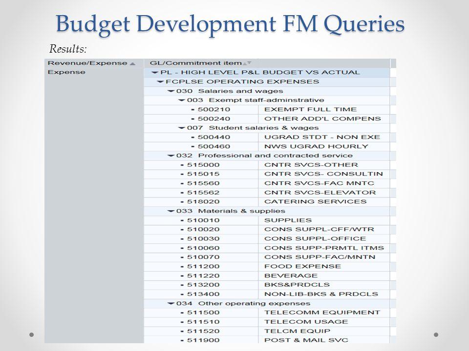 Budget Development FM Queries Results: