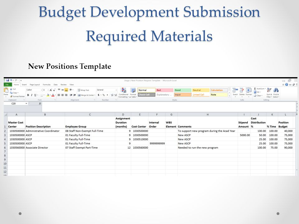 Budget Development Submission Required Materials New Positions Template