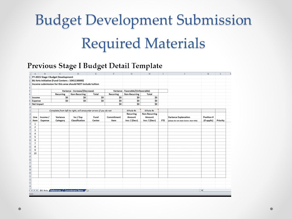 Budget Development Submission Required Materials Previous Stage I Budget Detail Template