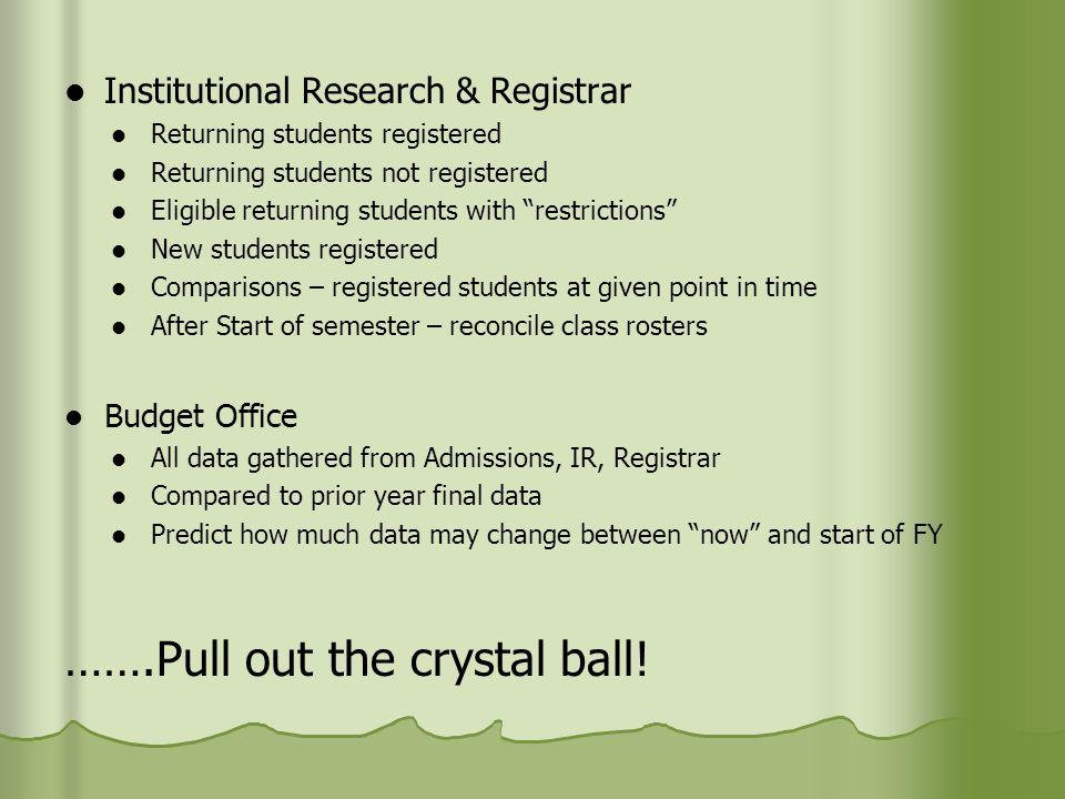 "Institutional Research & Registrar Returning students registered Returning students not registered Eligible returning students with ""restrictions"" New"