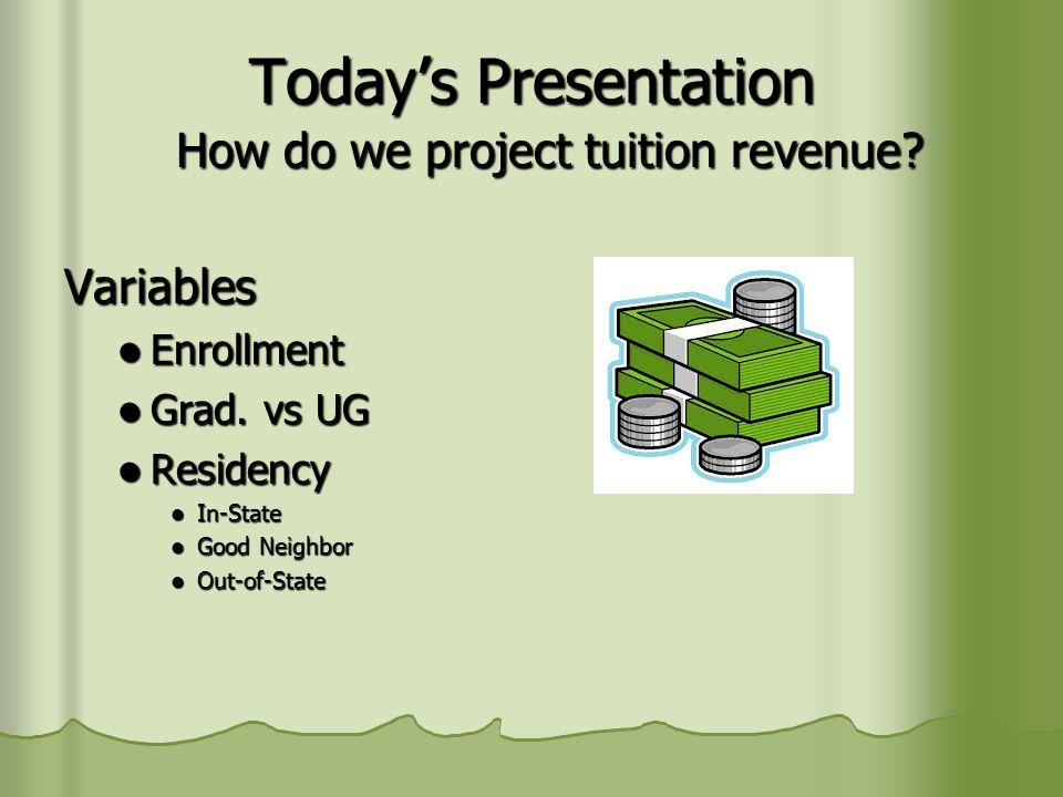 Today's Presentation How do we project tuition revenue? Variables Enrollment Enrollment Grad. vs UG Grad. vs UG Residency Residency In-State In-State