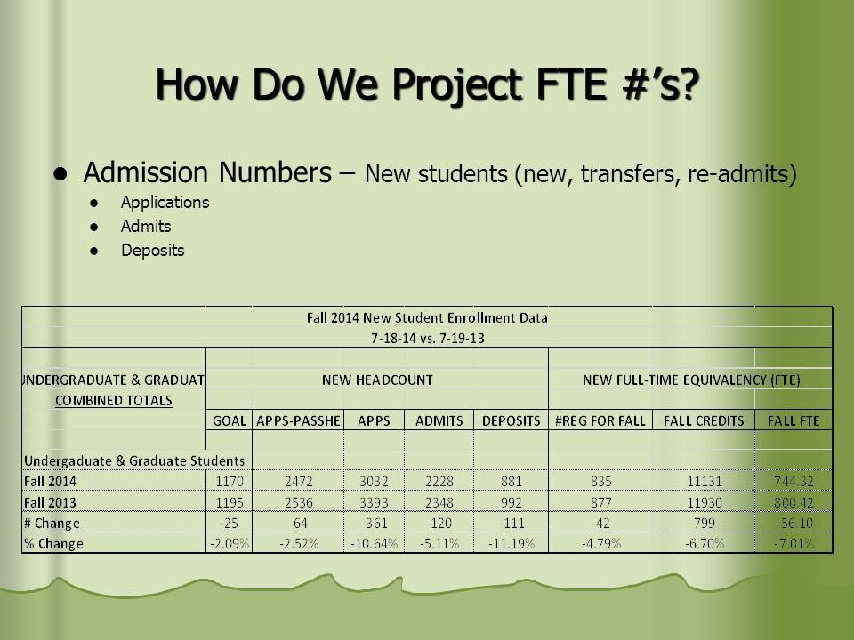 Total Enrollment Projections