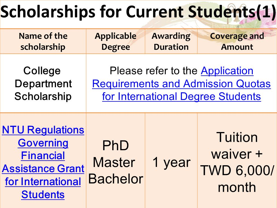 Scholarships for Current Students(1) Name of the scholarship Applicable Degree Awarding Duration Coverage and Amount College Department Scholarship Pl
