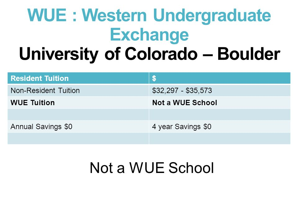 WUE : Western Undergraduate Exchange University of Colorado – Boulder Resident Tuition$ Non-Resident Tuition$32,297 - $35,573 WUE TuitionNot a WUE Sch