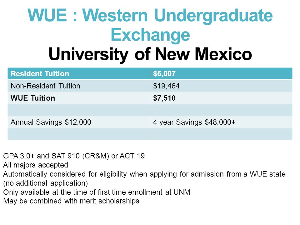 WUE : Western Undergraduate Exchange University of New Mexico Resident Tuition$5,007 Non-Resident Tuition$19,464 WUE Tuition$7,510 Annual Savings $12,0004 year Savings $48,000+ GPA 3.0+ and SAT 910 (CR&M) or ACT 19 All majors accepted Automatically considered for eligibility when applying for admission from a WUE state (no additional application) Only available at the time of first time enrollment at UNM May be combined with merit scholarships