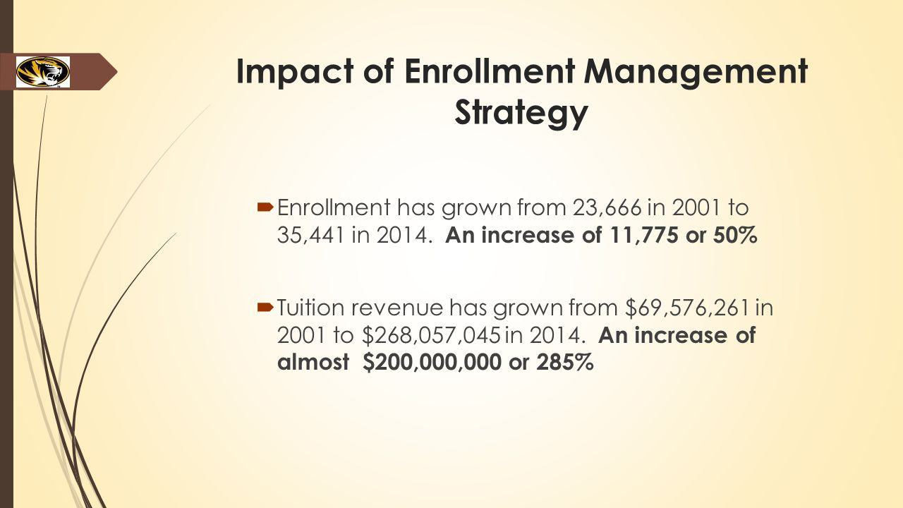 Impact of Enrollment Management Strategy  Enrollment has grown from 23,666 in 2001 to 35,441 in 2014. An increase of 11,775 or 50%  Tuition revenue