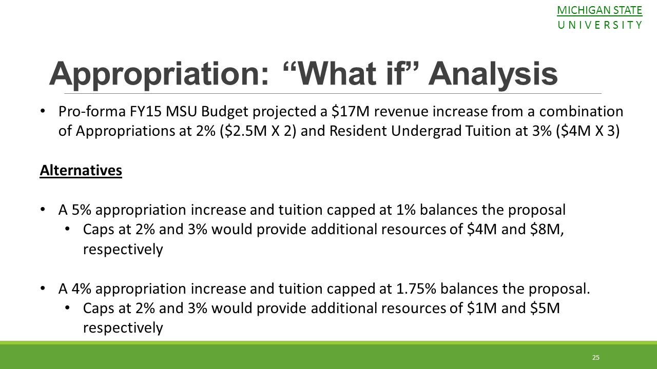 """25 Appropriation: """"What if"""" Analysis Pro-forma FY15 MSU Budget projected a $17M revenue increase from a combination of Appropriations at 2% ($2.5M X 2"""