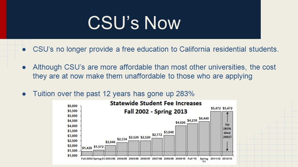 CSU fees ●Tuition fees as well as other campus fees increased drastically over the years due cutbacks in state funding.