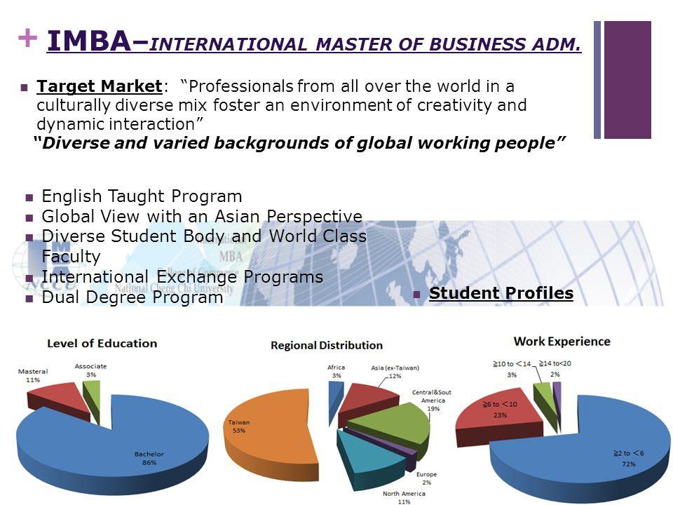 + IMBA – INTERNATIONAL MASTER OF BUSINESS ADM.