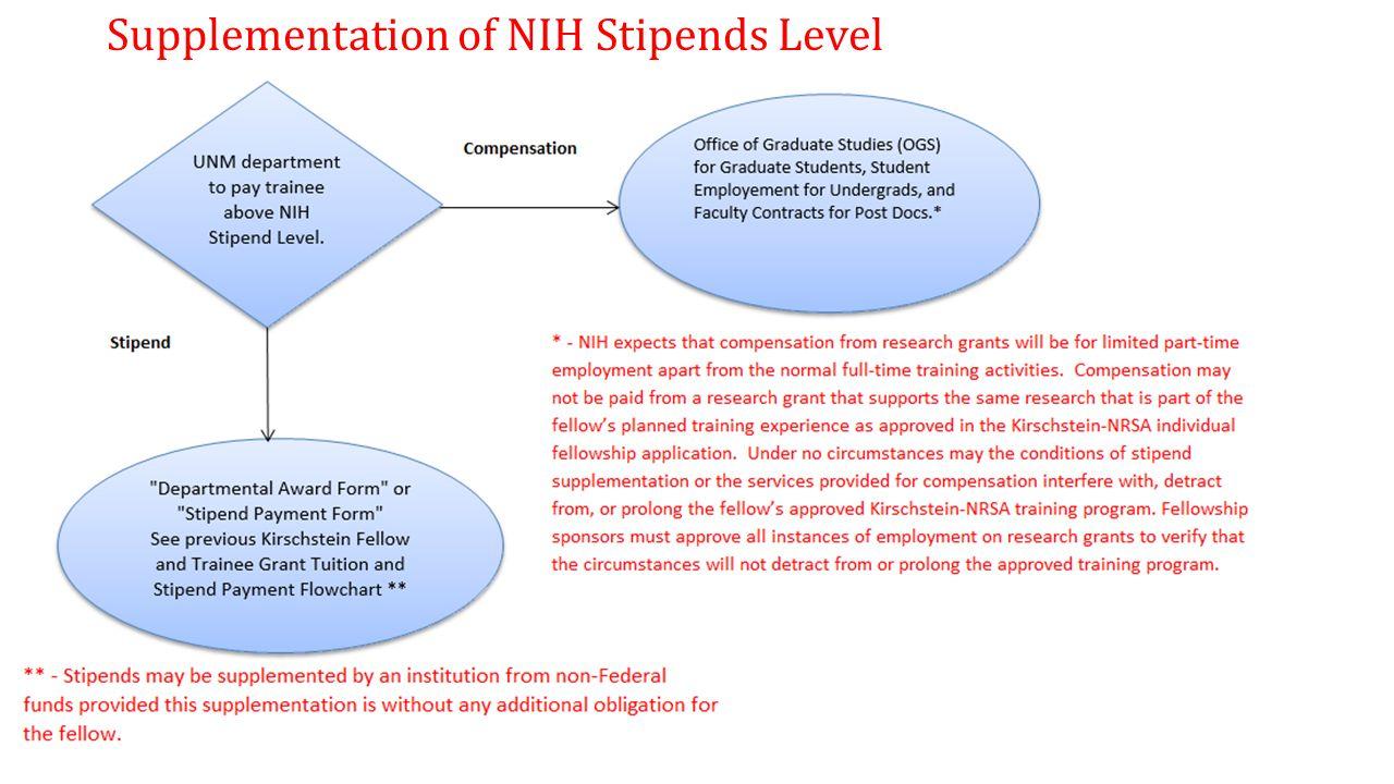 Supplementation of NIH Stipends Level