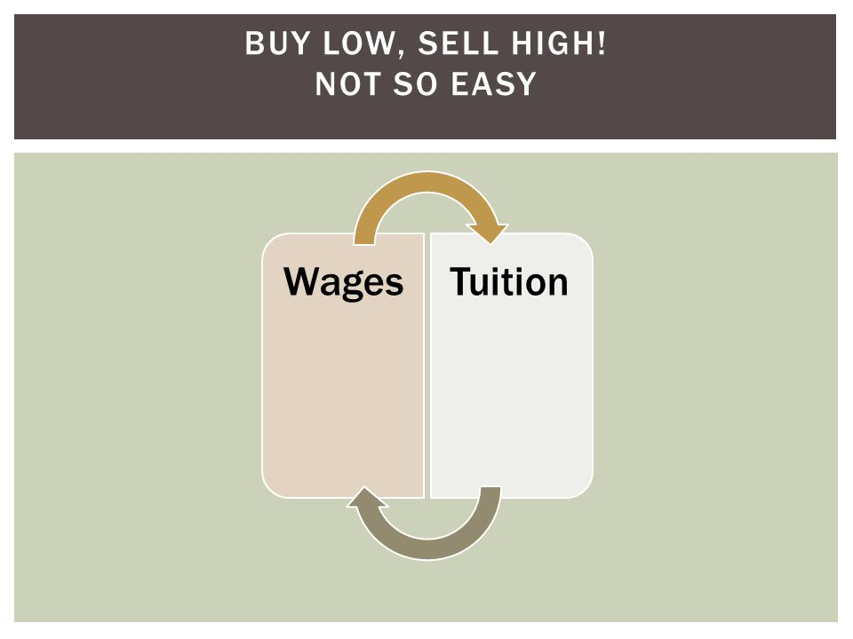 WagesTuition BUY LOW, SELL HIGH! NOT SO EASY