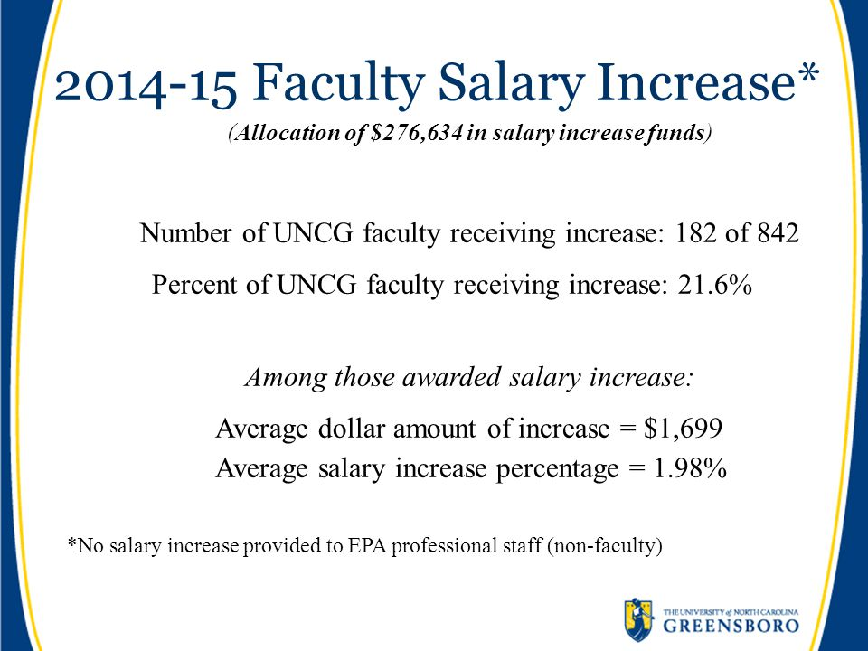 2014-15 Faculty Salary Increase* (Allocation of $276,634 in salary increase funds) Number of UNCG faculty receiving increase: 182 of 842 Percent of UN