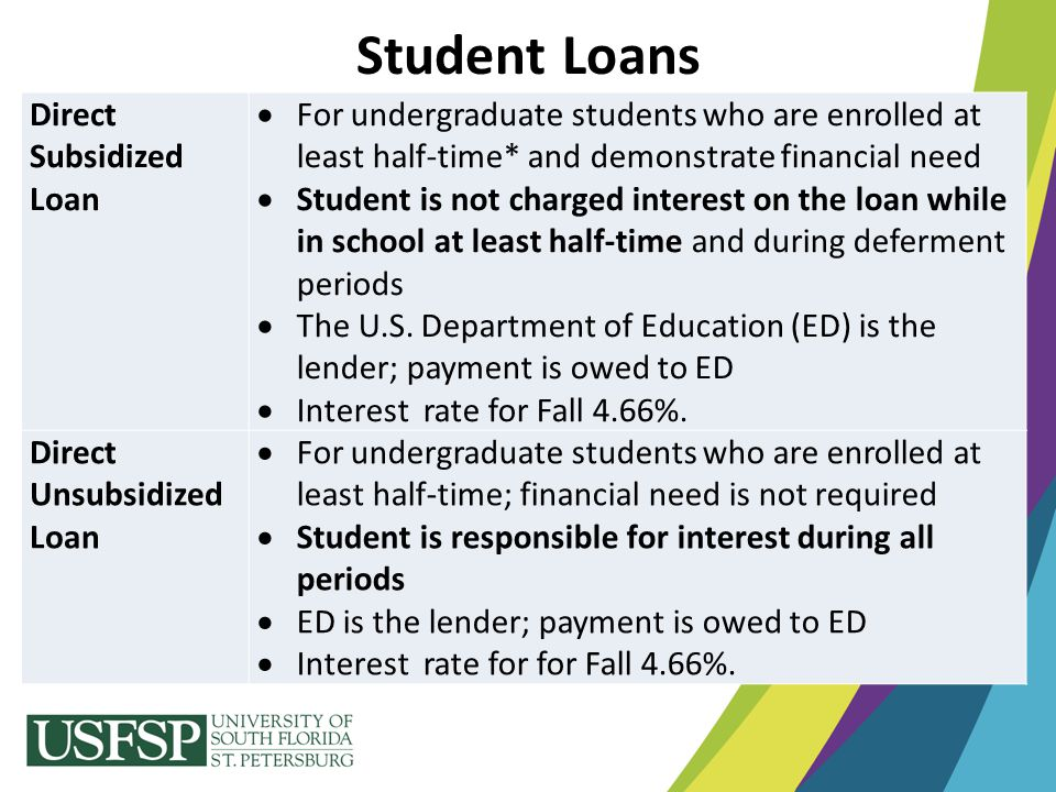 Direct Subsidized Loan  For undergraduate students who are enrolled at least half-time* and demonstrate financial need  Student is not charged inter