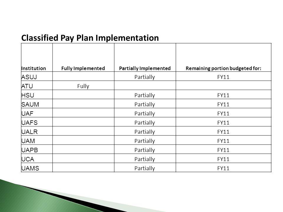 BRTC and SEAC =increase in fees NPCC big in increase in 2006-7