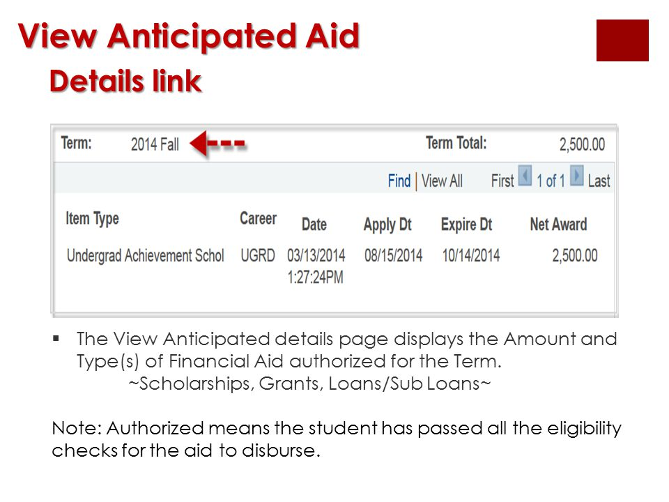 View Anticipated Aid Details link Details link  The View Anticipated details page displays the Amount and Type(s) of Financial Aid authorized for the Term.