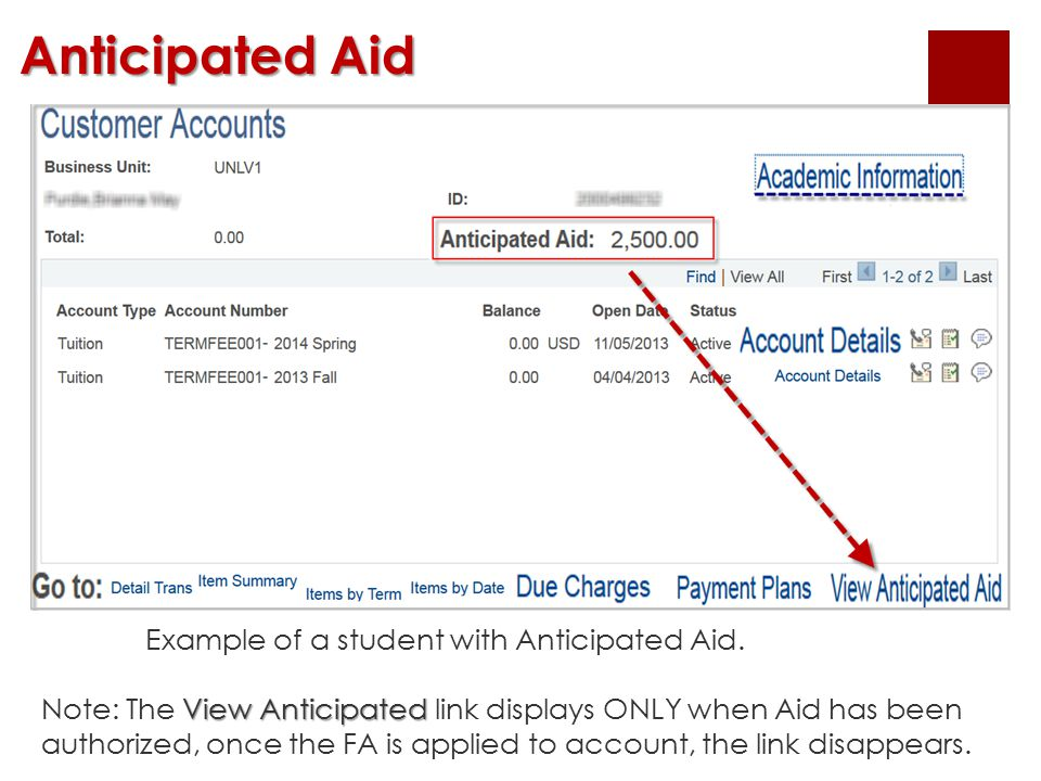 View Anticipated Aid Details link Details link  The View Anticipated details page displays the Amount and Type(s) of Financial Aid authorized for the Term.