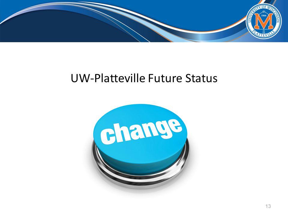 UW-Platteville Future Status 13