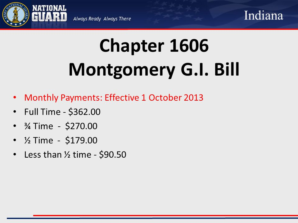 Chapter 1606 Montgomery G.I.