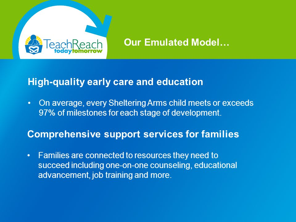 On average, every Sheltering Arms child meets or exceeds 97% of milestones for each stage of development.