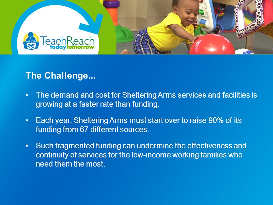 The demand and cost for Sheltering Arms services and facilities is growing at a faster rate than funding.