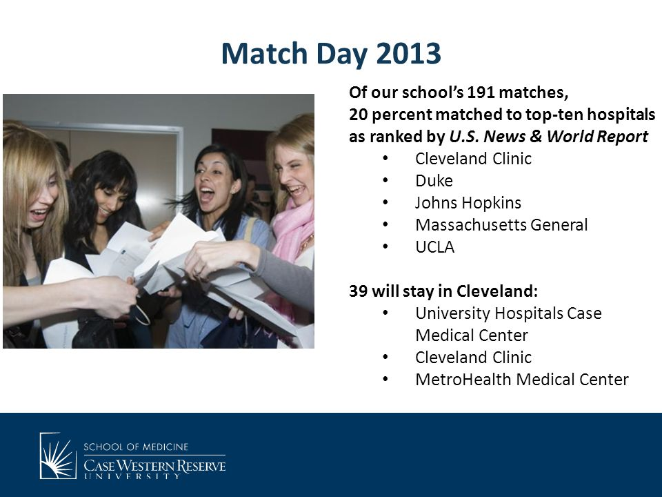 Match Day 2013 Of our school's 191 matches, 20 percent matched to top-ten hospitals as ranked by U.S.