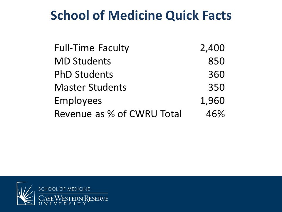 School of Medicine Quick Facts Full-Time Faculty MD Students PhD Students Master Students Employees Revenue as % of CWRU Total 2,400 850 360 350 1,960 46%