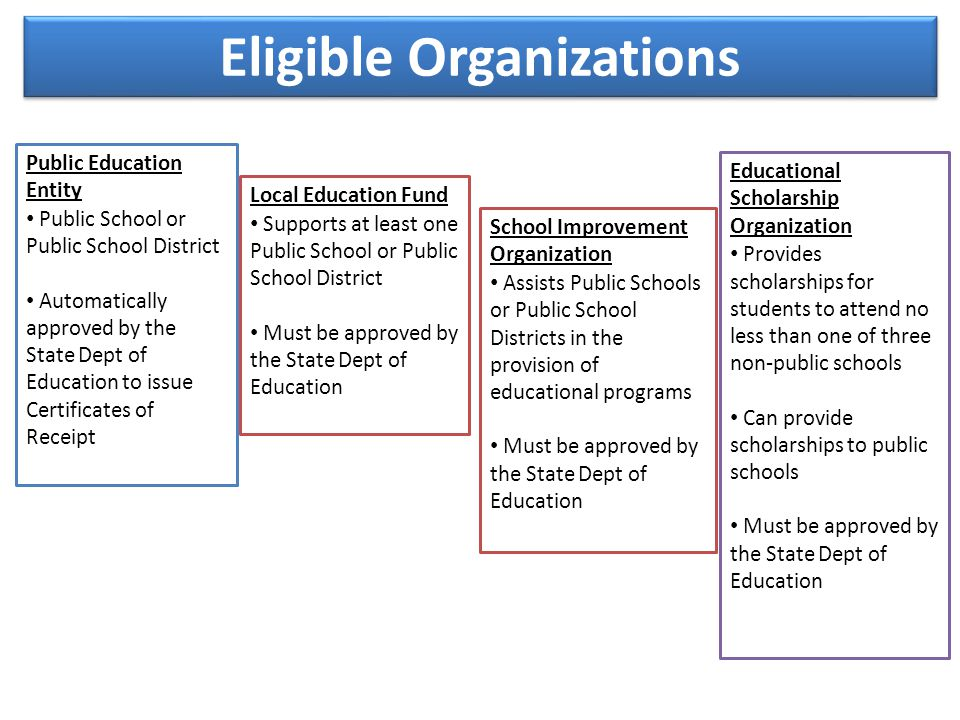 Public Education Entity Public School or Public School District Automatically approved by the State Dept of Education to issue Certificates of Receipt