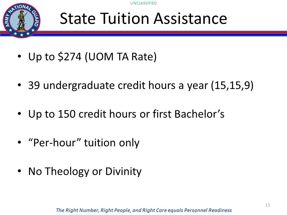 UNCLASSIFIED The Right Number, Right People, and Right Care equals Personnel Readiness State Tuition Assistance Up to $274 (UOM TA Rate) 39 undergraduate credit hours a year (15,15,9) Up to 150 credit hours or first Bachelor's Per-hour tuition only No Theology or Divinity 13