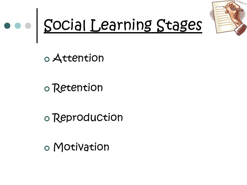 Social Learning Stages Attention Retention Reproduction Motivation