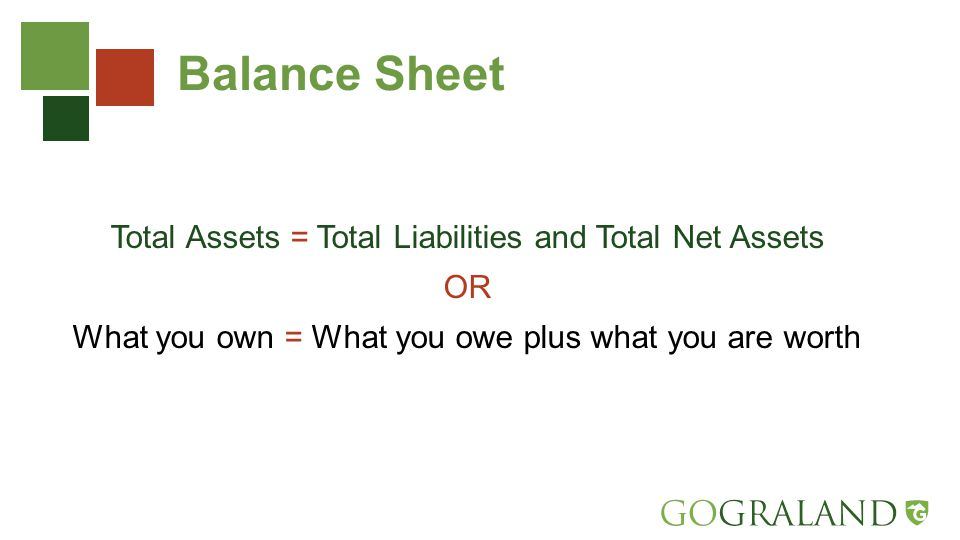 Balance Sheet Total Assets = Total Liabilities and Total Net Assets OR What you own = What you owe plus what you are worth