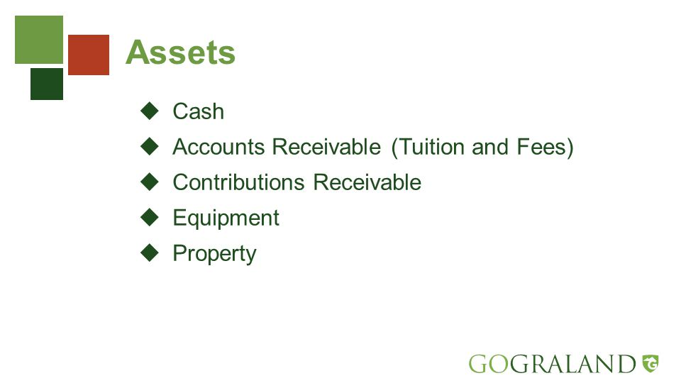 Assets  Cash  Accounts Receivable (Tuition and Fees)  Contributions Receivable  Equipment  Property