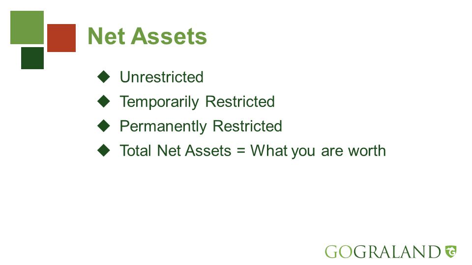 Net Assets  Unrestricted  Temporarily Restricted  Permanently Restricted  Total Net Assets = What you are worth