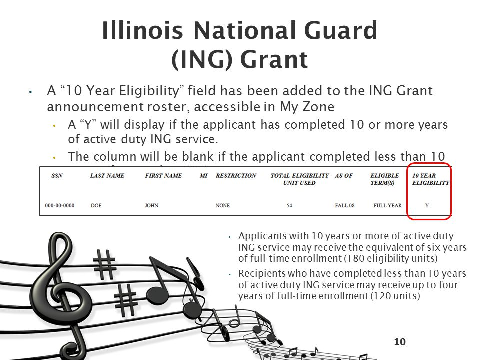 Illinois National Guard (ING) Grant A 10 Year Eligibility field has been added to the ING Grant announcement roster, accessible in My Zone A Y will display if the applicant has completed 10 or more years of active duty ING service.