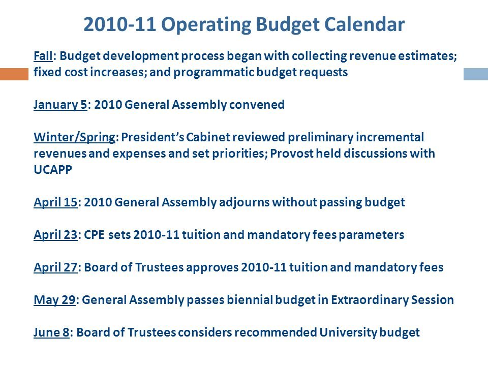 Undesignated General Funds Estimated Fixed Cost Increase - FY 2010-11 Personnel: Faculty Promotions/Fighting Funds$937,700 Benefits 7,281,900$8,219,600 Operating Expenses: Livestock Disease Diagnostic Center392,000 Student Financial Aid2,851,000 Implementation of General Education Curriculum 2,689,200 Utilities1,000,000 Other Operating Expenses 722,000 Total Fixed Cost Increase $15,873,800