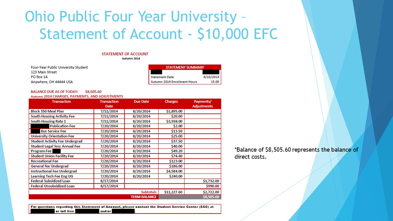 Ohio Public Four Year University – Statement of Account - $10,000 EFC *Balance of $8,505.60 represents the balance of direct costs.