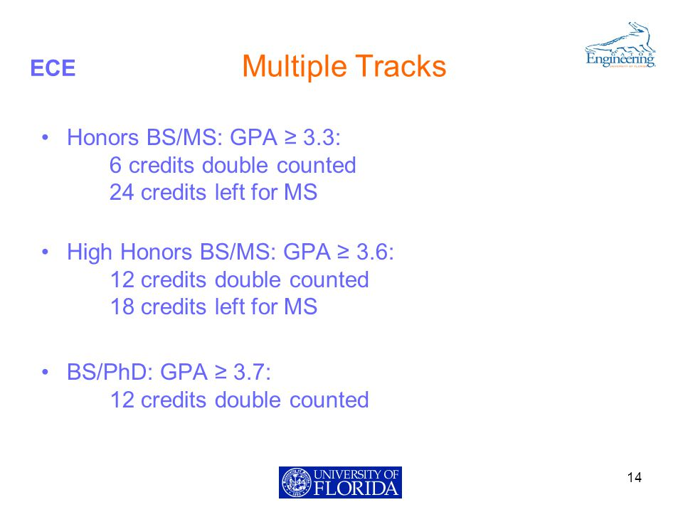 ECE Multiple Tracks Honors BS/MS: GPA ≥ 3.3: 6 credits double counted 24 credits left for MS High Honors BS/MS: GPA ≥ 3.6: 12 credits double counted 18 credits left for MS BS/PhD: GPA ≥ 3.7: 12 credits double counted 14