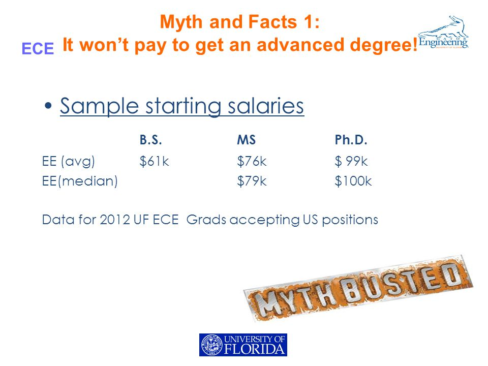 ECE Myth and Facts 1: It won't pay to get an advanced degree.