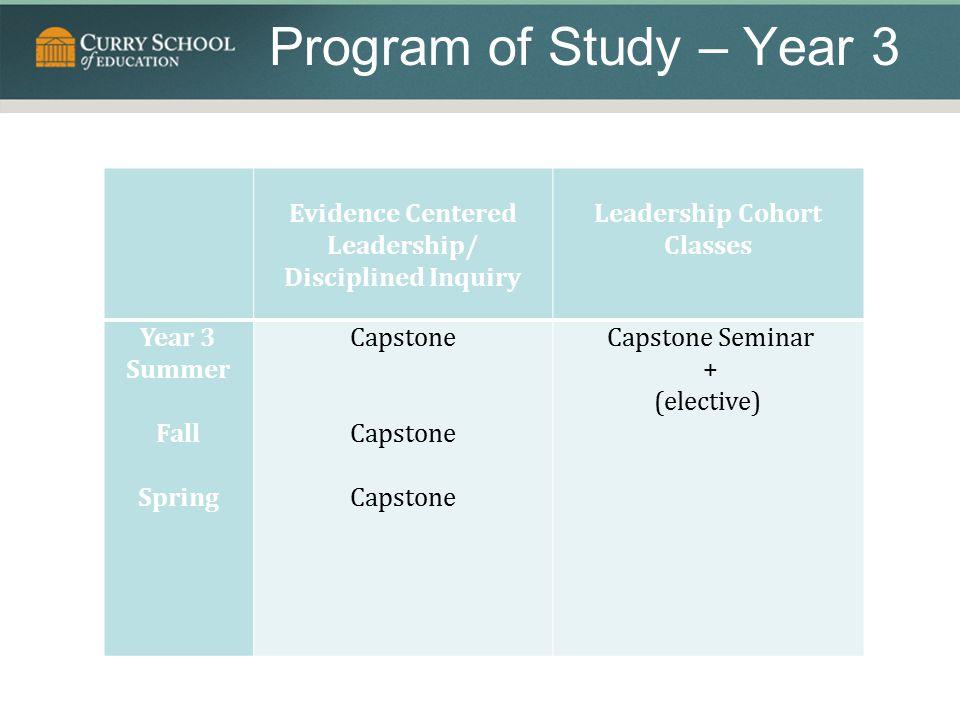 Program of Study – Year 3 Evidence Centered Leadership/ Disciplined Inquiry Leadership Cohort Classes Year 3 Summer Fall Spring Capstone Capstone Capstone Seminar + (elective)