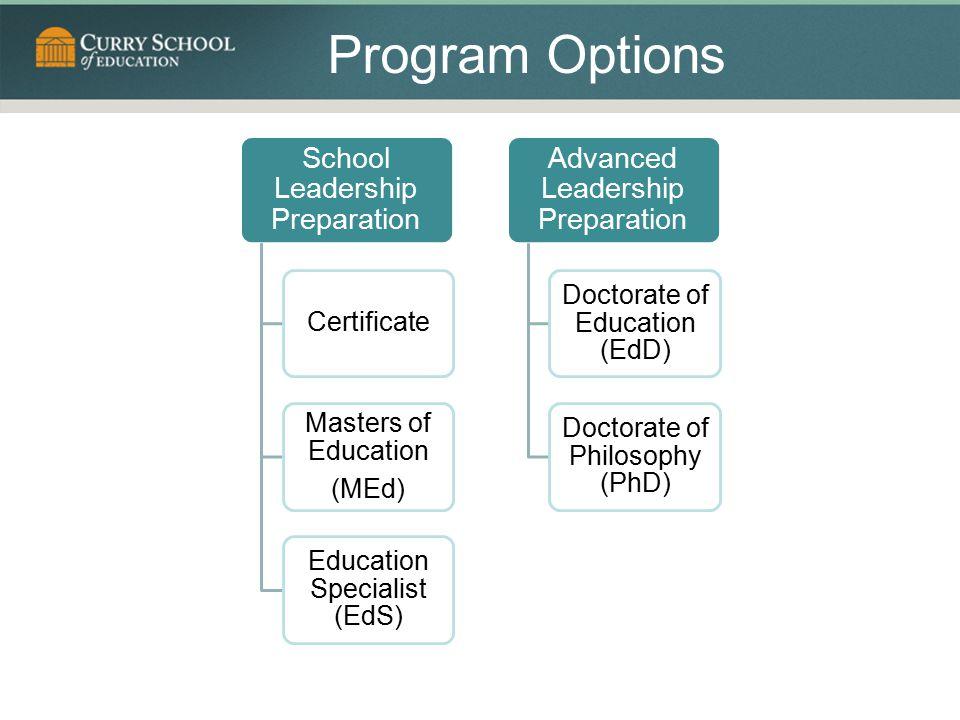 Program Options School Leadership Preparation Certificate Masters of Education (MEd) Education Specialist (EdS) Advanced Leadership Preparation Doctorate of Education (EdD) Doctorate of Philosophy (PhD)