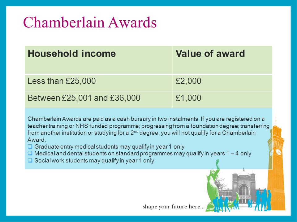 Chamberlain Awards Household incomeValue of award Less than £25,000£2,000 Between £25,001 and £36,000£1,000 Chamberlain Awards are paid as a cash bursary in two instalments.