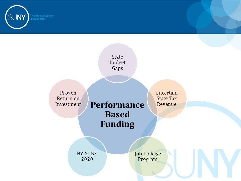 Performance Based Funding State Budget Gaps Uncertain State Tax Revenue Job Linkage Program NY-SUNY 2020 Proven Return on Investment