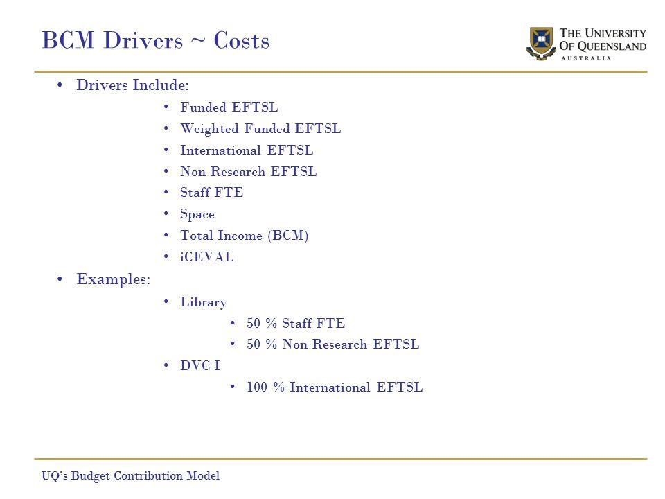 BCM Drivers ~ Costs Drivers Include: Funded EFTSL Weighted Funded EFTSL International EFTSL Non Research EFTSL Staff FTE Space Total Income (BCM) iCEVAL Examples: Library 50 % Staff FTE 50 % Non Research EFTSL DVC I 100 % International EFTSL UQ's Budget Contribution Model