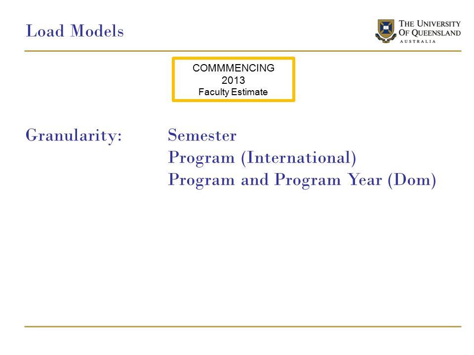 Load Models Granularity: Semester Program (International) Program and Program Year (Dom) COMMMENCING 2013 Faculty Estimate