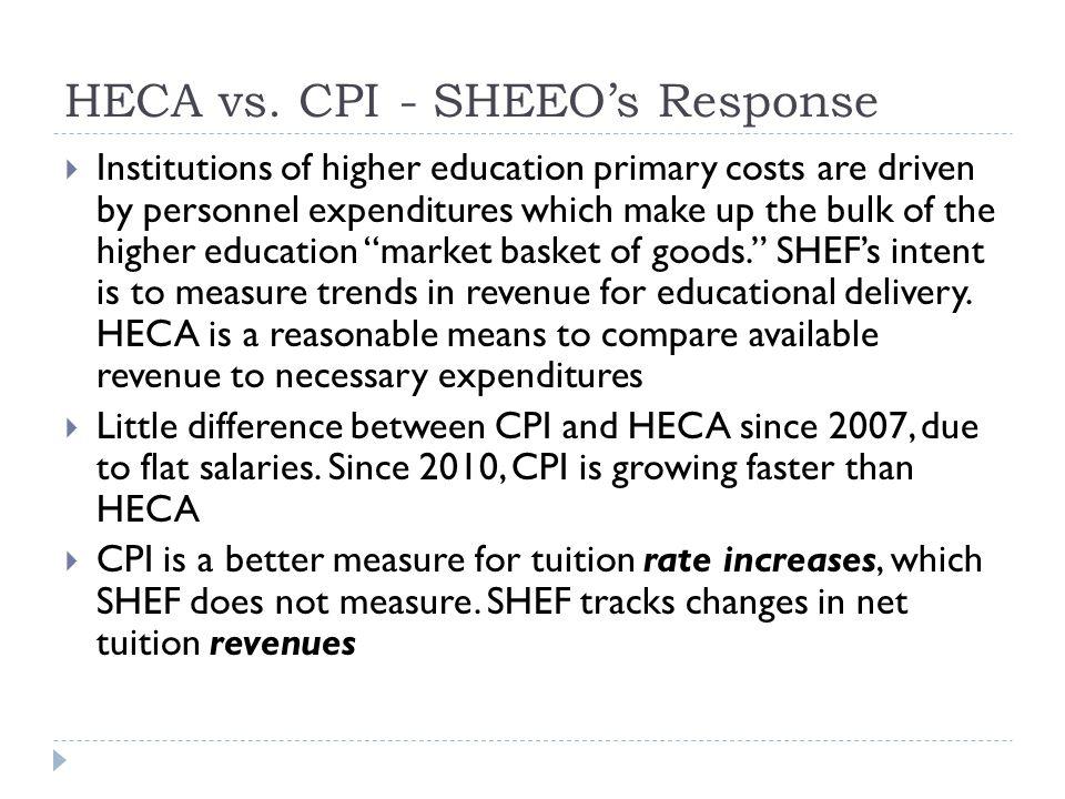 HECA vs.