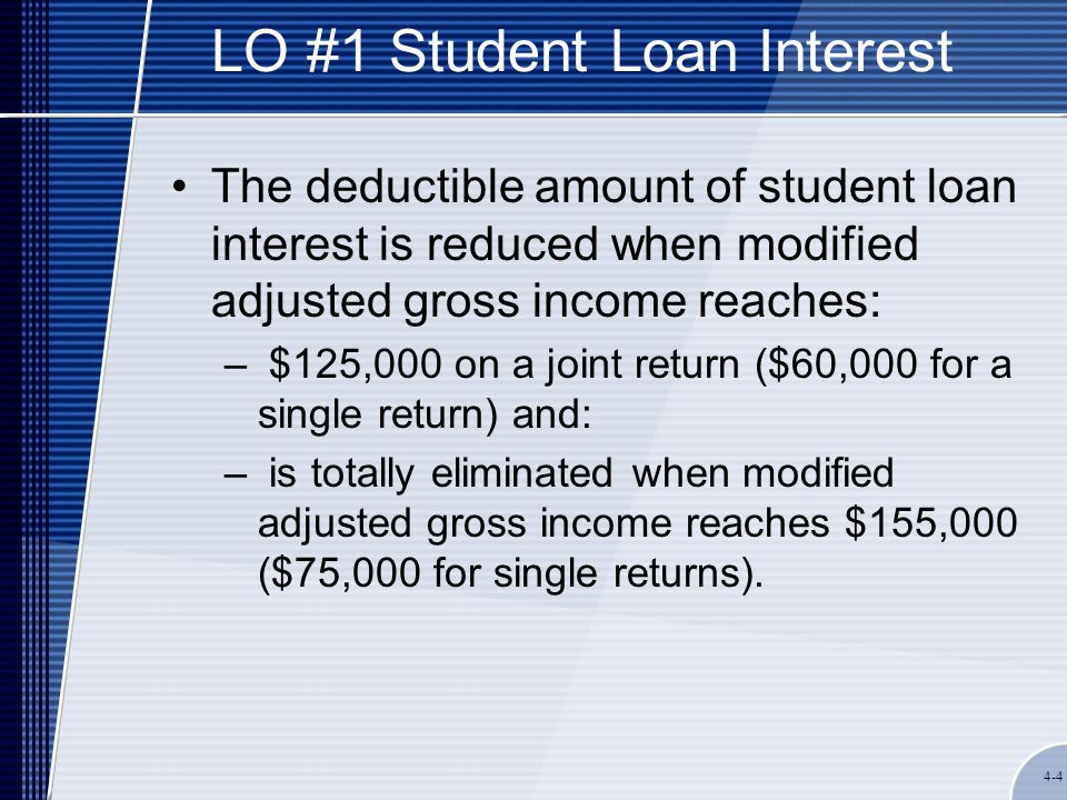 4-4 LO #1 Student Loan Interest The deductible amount of student loan interest is reduced when modified adjusted gross income reaches: – $125,000 on a joint return ($60,000 for a single return) and: – is totally eliminated when modified adjusted gross income reaches $155,000 ($75,000 for single returns).