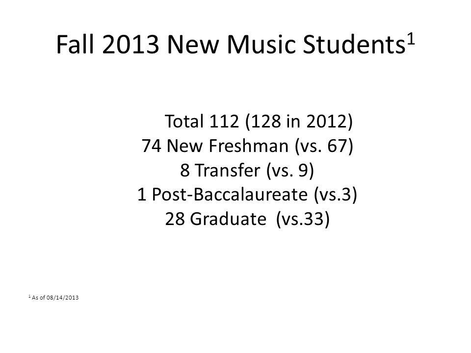 Fall 2013 New Music Students 1 Total 112 (128 in 2012) 74 New Freshman (vs.